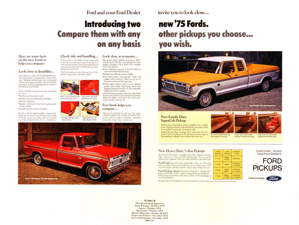 1975 Ford Truck Ad