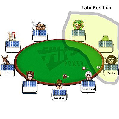 Late position in poker