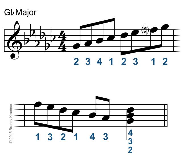 G-flat major piano scale fingering