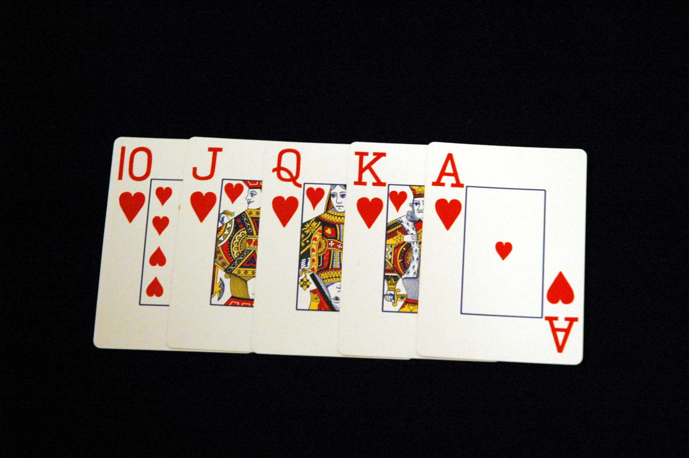Poker Hand Rankings From Best To Worst