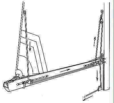 Single-line slab reefing system illustration