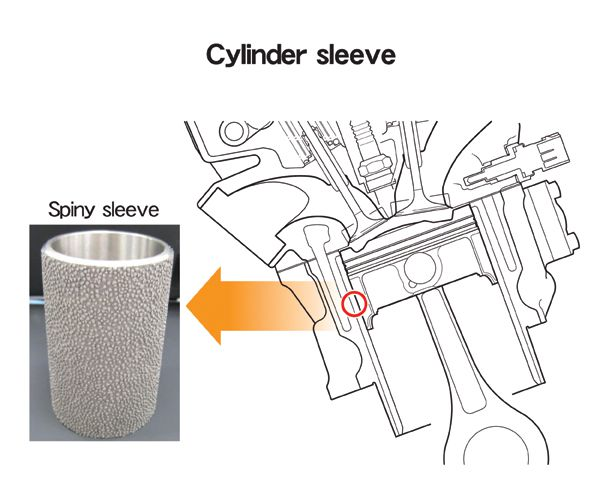 Cbr R Power Unit Cylinder Sleeve Lr A D Df Cf C C on Solid Overhead Valve Engine With Filters