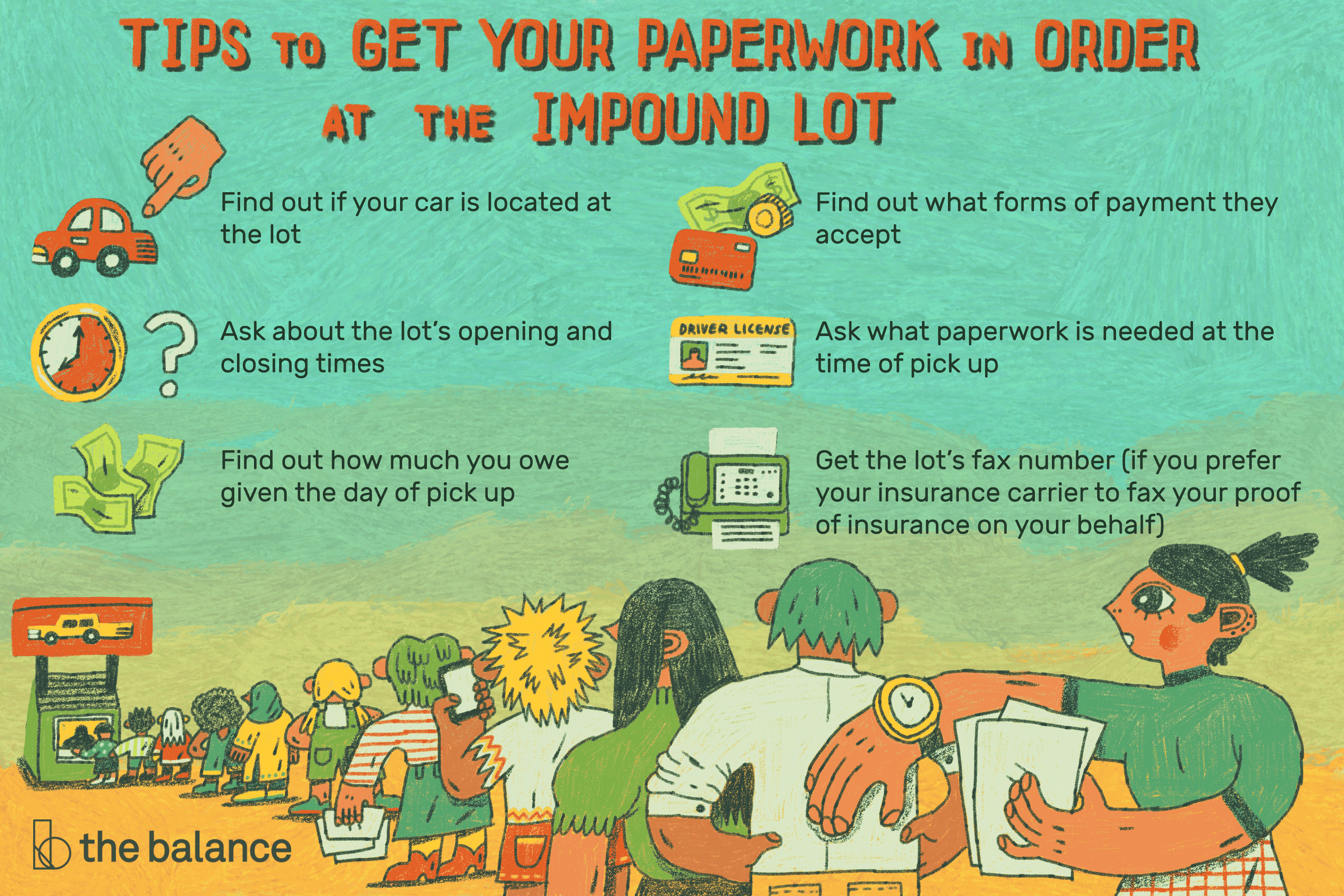 This illustration shows how to get your paperwork in order at the impound lot including finding out if you car is at the lot, asking about the lot's opening and closing times, finding out how much you owe on the day of pick up, finding out what forms of payment they accept, asking what paperwork is needed at the time of pick up, and getting the lot's fax number if you prefer your insurance carrier to fax your proof of insurance on your behalf.
