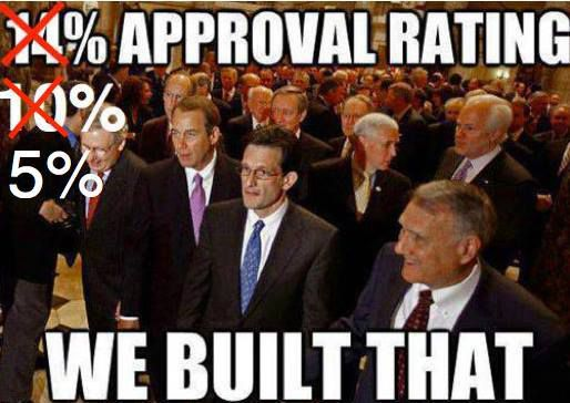 Congress's 5 Percent Approval Rating