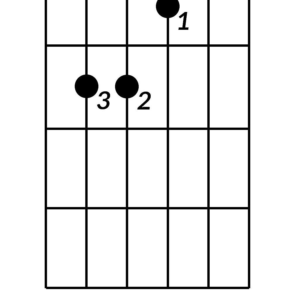 15 Basic Guitar Chords You Need to Learn