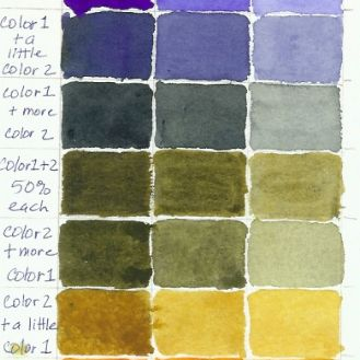Color Mixing Charts Photo Gallery French Ultramarine + Cadmium Orange
