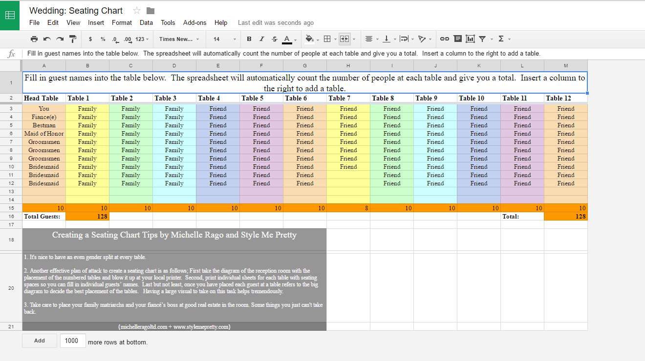A colorful spreadsheet