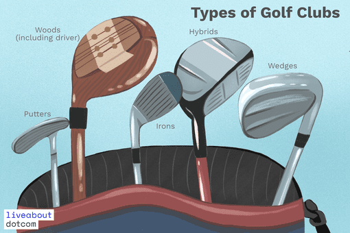Illustration depicting the types of golf clubs