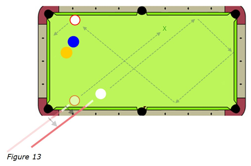 Magic Spot Advice For A Multi Rail Bank Shot - How To Mark Diamonds On A Pool Table