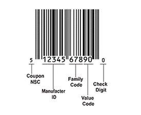 Coupon Code UPC
