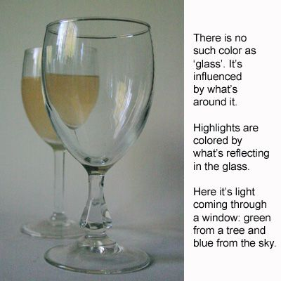 A picture tutorial of painting glass
