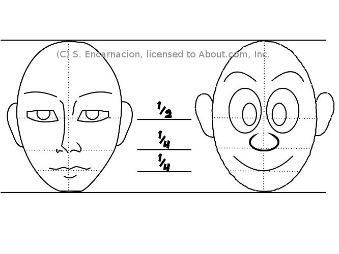 Drawing Cartoon Faces With Simple Shapes