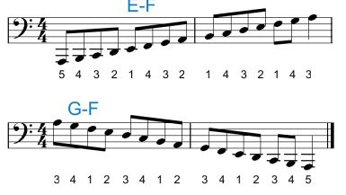 E Melodic Minor Scale Bass Clef