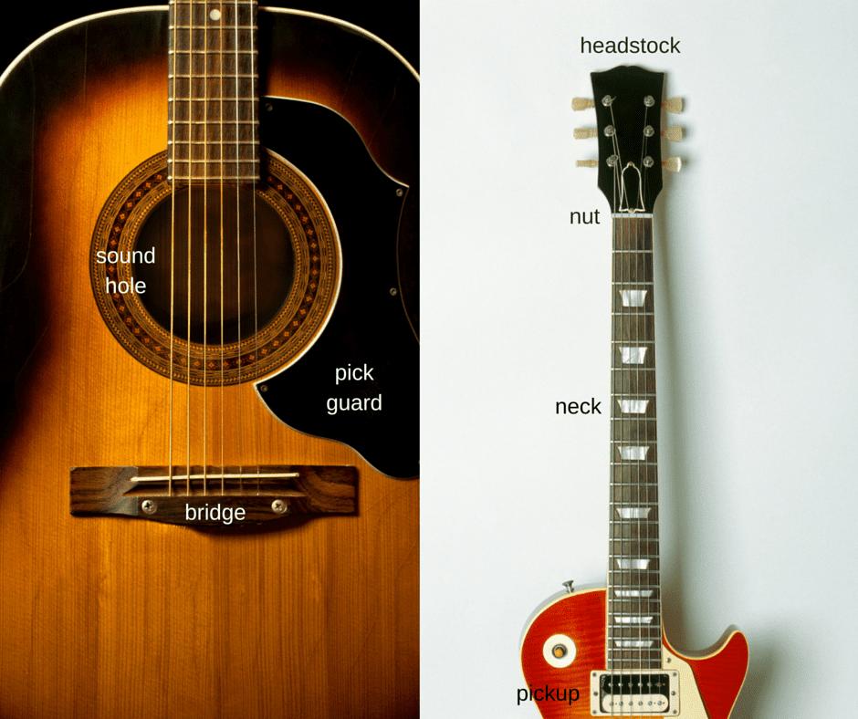 parts of a guitar