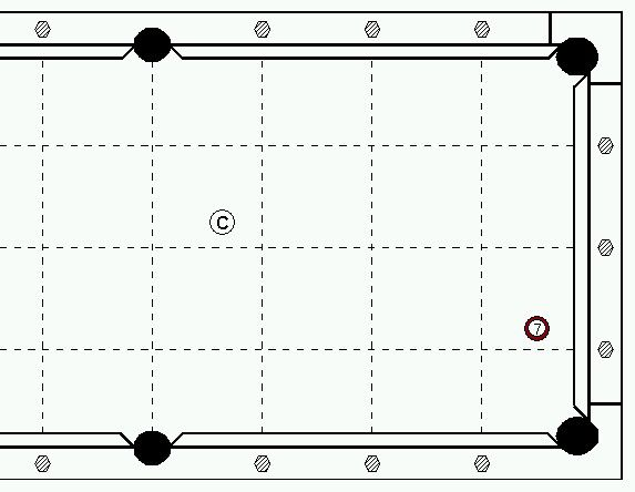 Figure representing the best of billiards pool