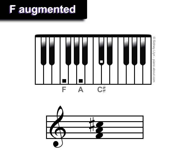 F augmented chords piano