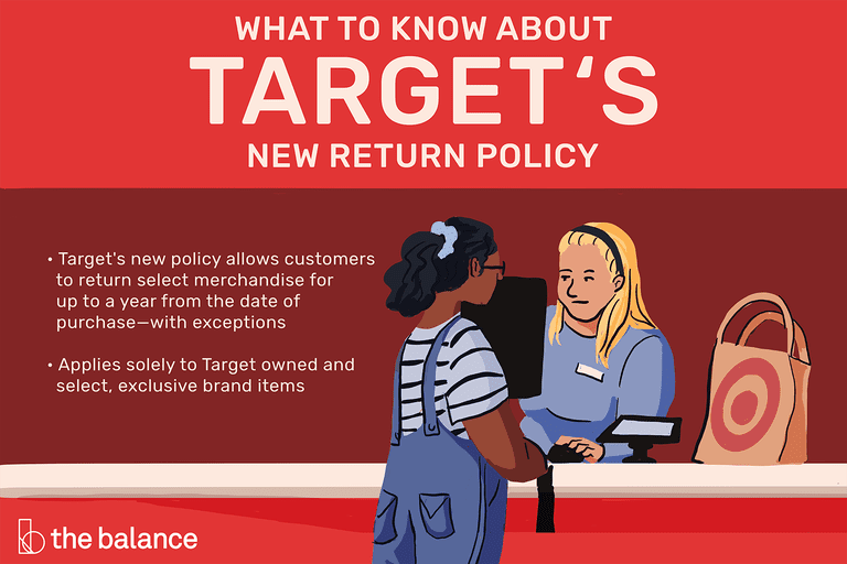 """Image shows a woman returning something to target at the cashier's station. Text reads: """"What to know about target's new return policy: target's new policy allows customers to return select merchandise for up to a year from the date of purchase—with exceptions. Applies soclely to target owned and select, exclusive brand names"""""""
