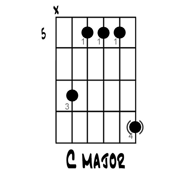 C Major Shape 6