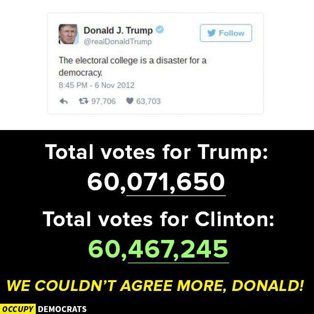 Electoral college - Trump meme