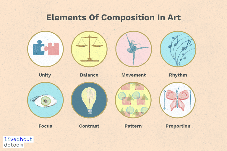 Illustration depicting the eight elements of composition in art
