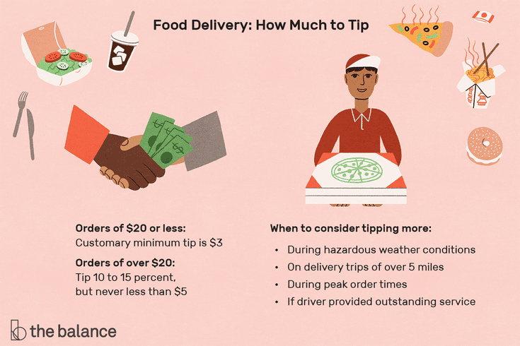 How Much To Tip Delivery Drivers, Round Table Delivery Driver Job Description