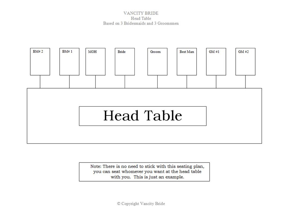 A Head Table Seating Chart Plan For Wedding